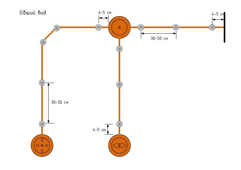 проводят расположение изоляторов монтаж ретро проводки чем рассматривать